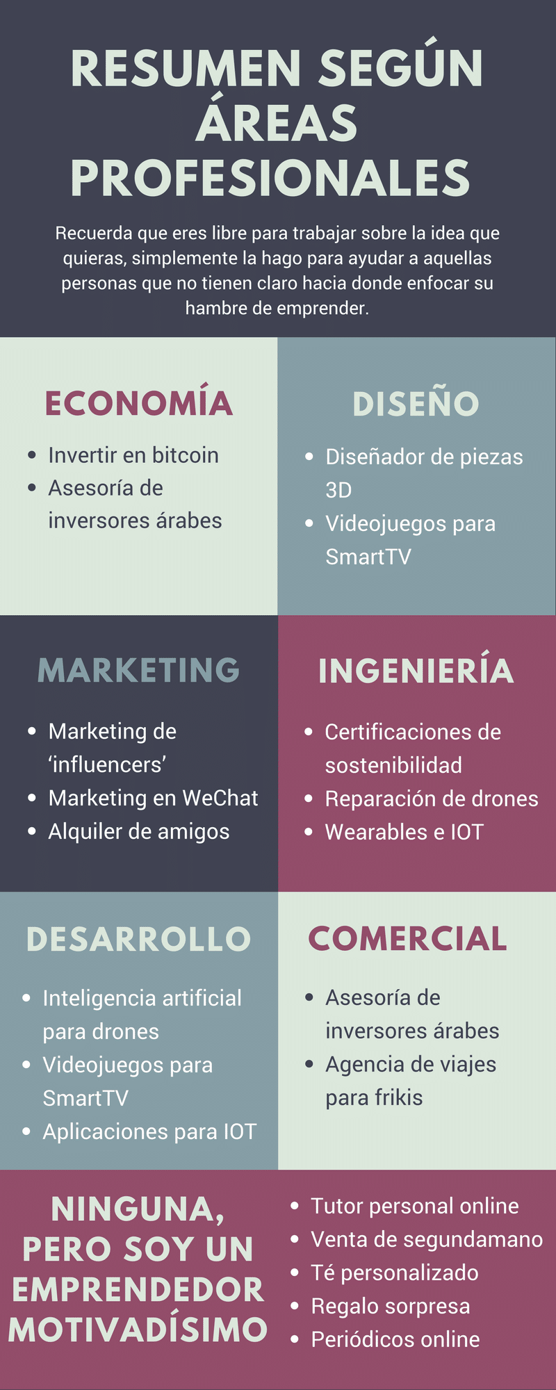 infografia ideas de negocio originales y rentables